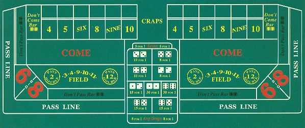 Bodoglife craps betting tab betting locations brisbane